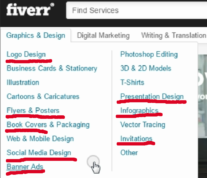 way to make money with fiverr